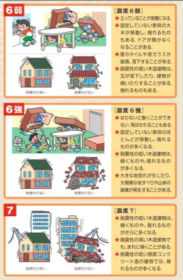 Shindo Japanese Earthquake scale, stages 6-7