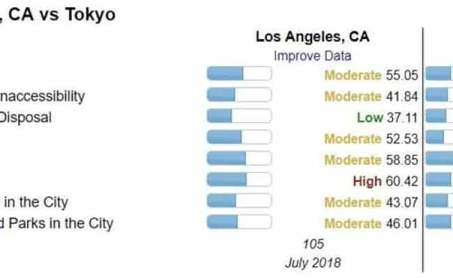 Is Tokyo Polluted The Tokyo Tourist