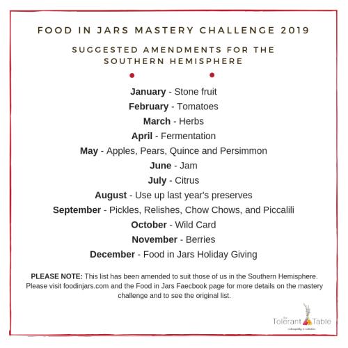Food In Jars Schedule_Southern Hemisphere