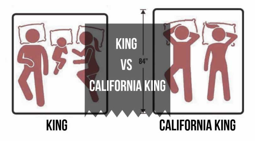 What's the Difference Between King vs California King ...