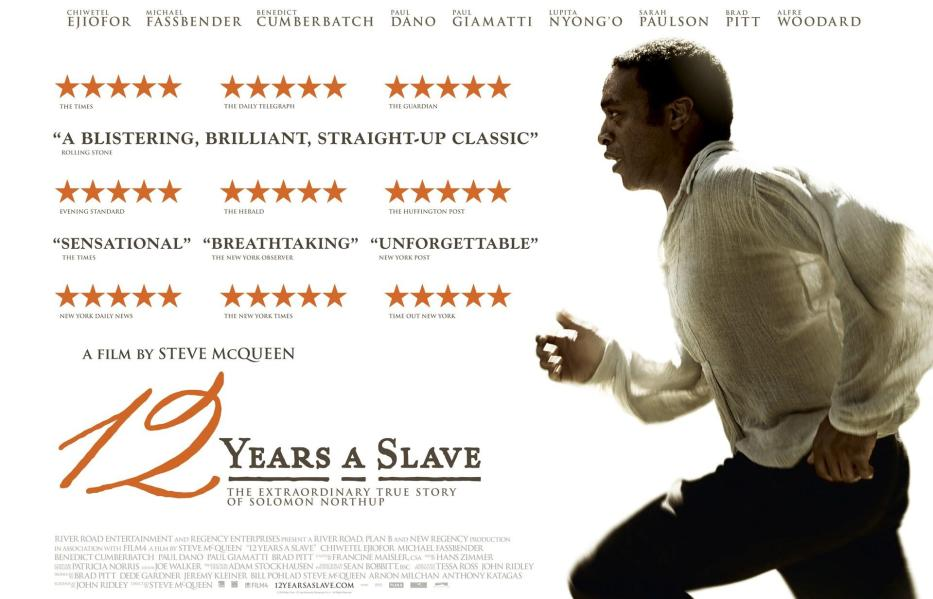 3rd best Biography movies in Hollywood