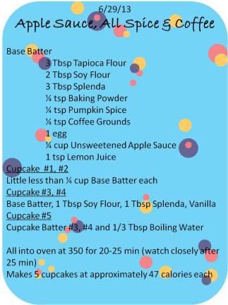 Apple Sauce, All Spice, Coffee Recipe
