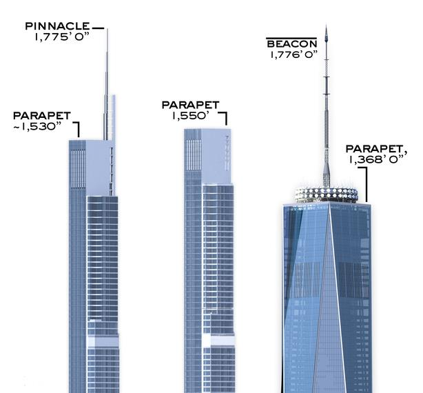 Comparison of the heights of Central Park Tower and One World Trade Center