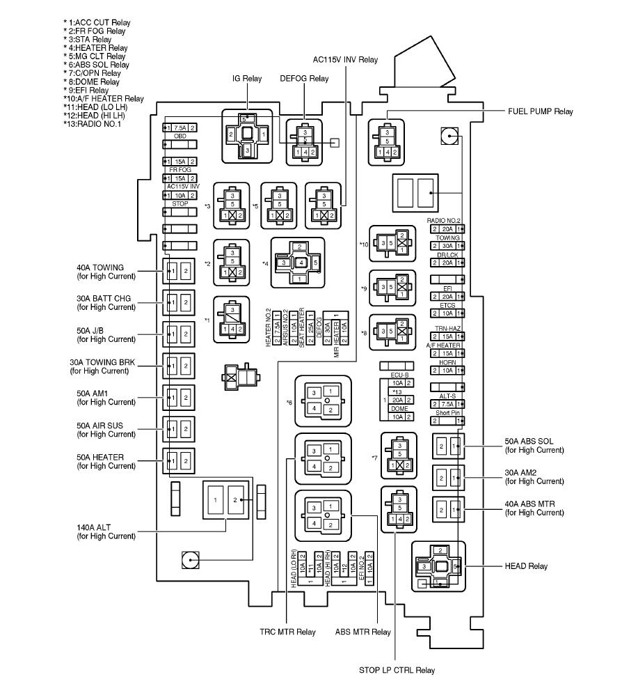 4runner Fuse Box Wiring Diagram Schematics 1985 Toyota 2004 Interior Www Antique