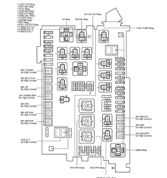 92 4runner fuse diagram wiring diagram 1993 toyota 4runner fuse diagram horn schema diagram database04 4runner [ 894 x 972 Pixel ]