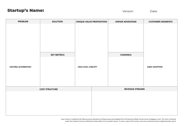 The Lean Canvas a framework to help you design your SaaS subscription business model