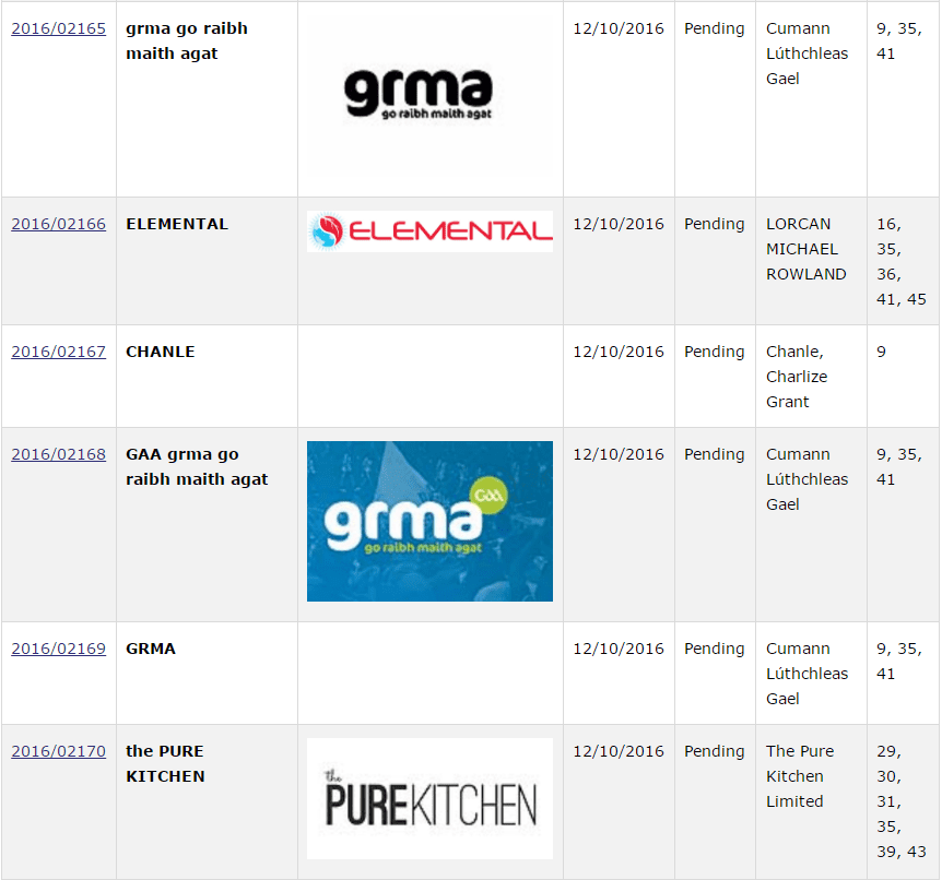 irish-trademark-applications-grma-goraibhmaithagat-gaa-gaaofficial-thepurekitchen-recent-applications