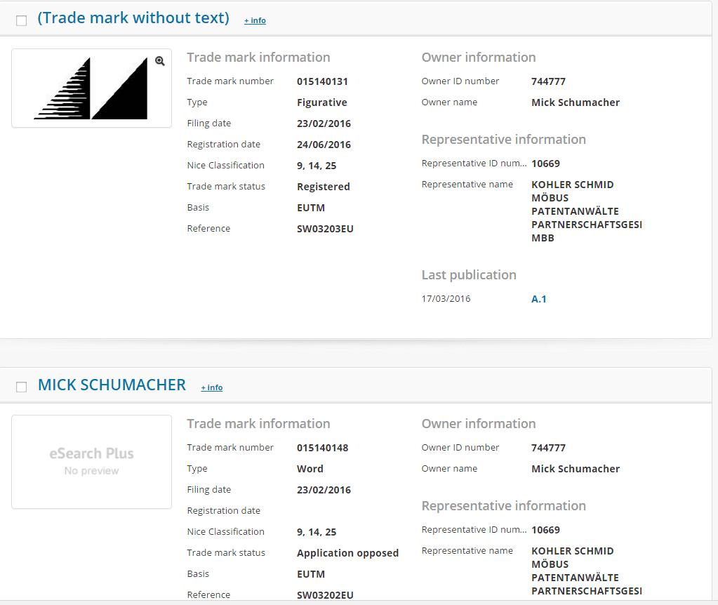 mick-schumacher-trademark-applications
