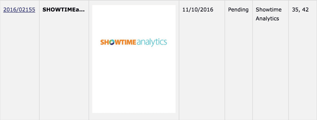 trademark-ireland-showtime-analyitcs-showtime-analytics