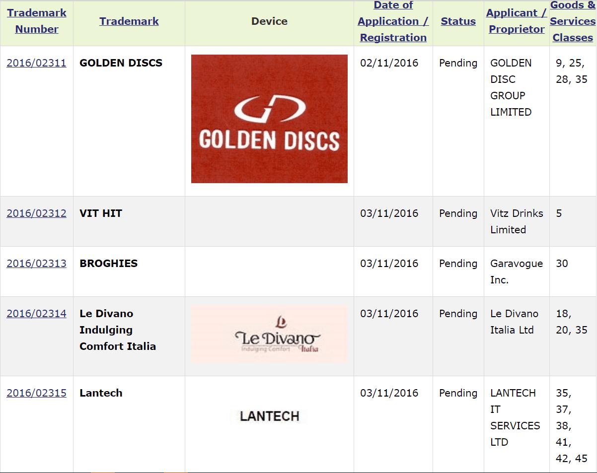 Irish Trademarks Broghies Vithit Goldendiscs Lantech 07 Nov 2016