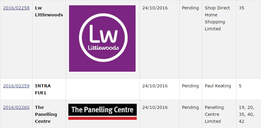 LittleWoods Ireland Trademark Application Littlewoods <a href=