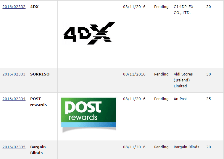 Trademark Ireland Sorisso Postrewards 4dx Irish Trademark Applications