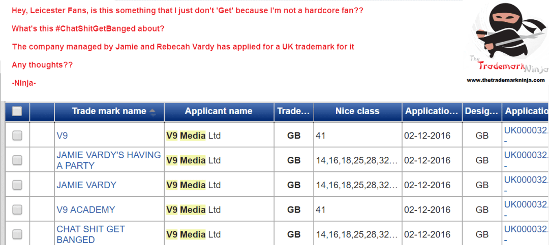 Jamie And Rebekah Vardys Company V9 Media Applies For Trademark For Chat Shit Get Banged