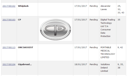 A number of @vodafoneireland trademark applications this week GigaBroadband VodafoneX