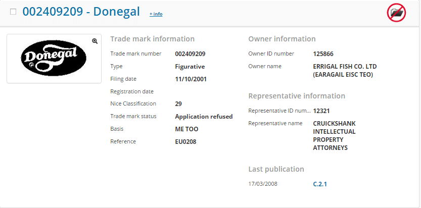 Donegal Trademark Refused Because Of Spanish Trademark For Donegal