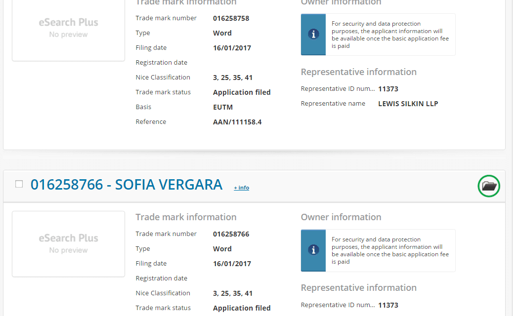 Modern Familys @SofiaVergara has applied for two trademarks in the EU Vergara
