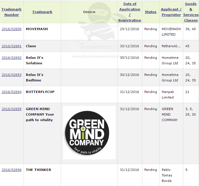 More Irish Trademark Applications MoveMash Clann ItsSofaTime