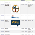 The Hellfire Rally is one of a number of trademark applications filed in the last week Hellfire OurLadys Carlisle