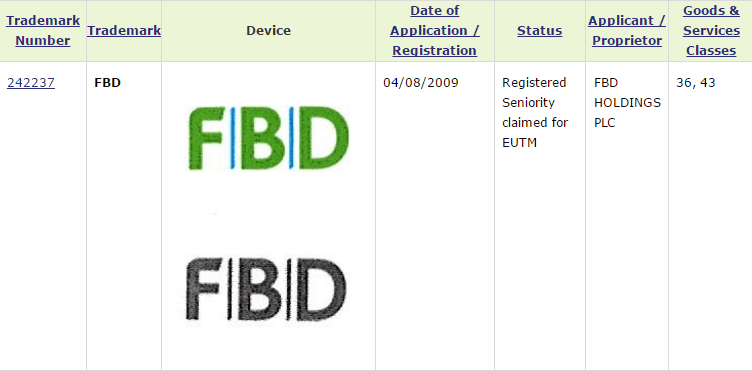 FBD Holdings Trademark For#FBD