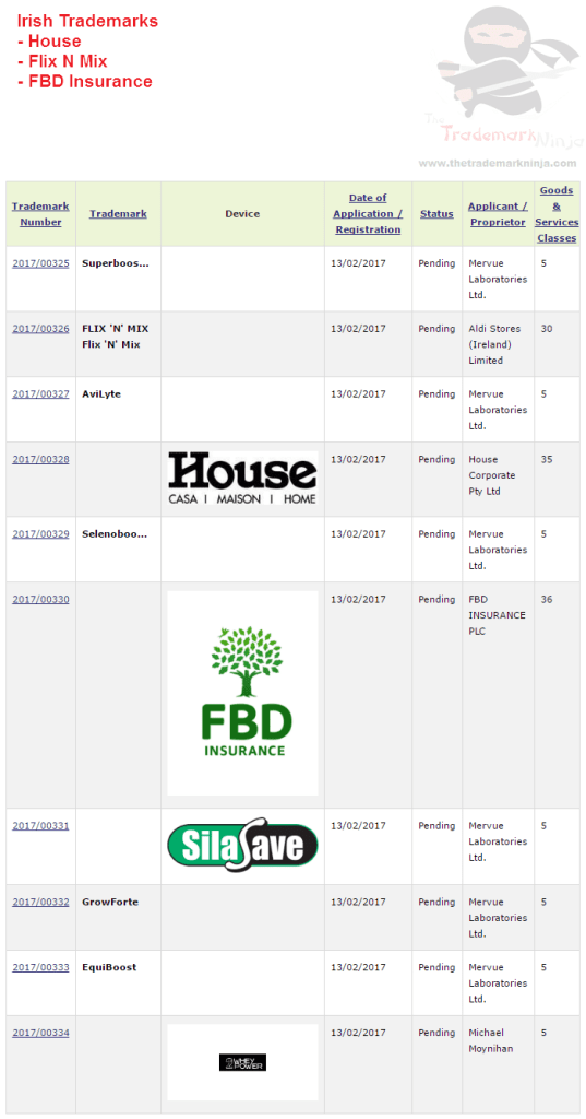 Irish Trademark Filing FBD House FlixNMix