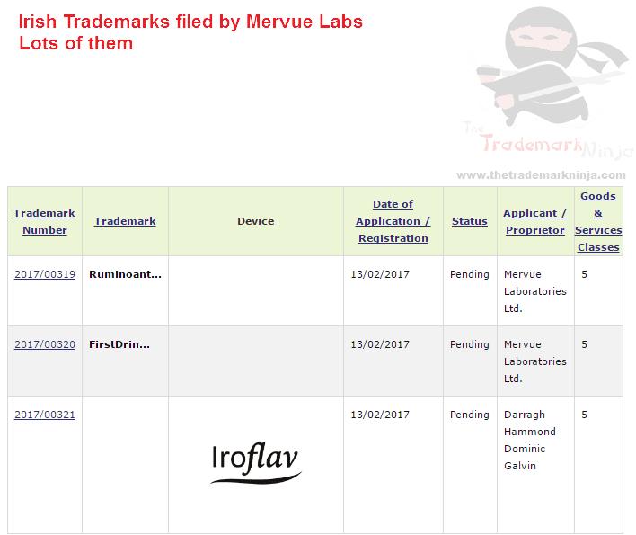 Irish Trademarks for MervueLabs filed february 2017