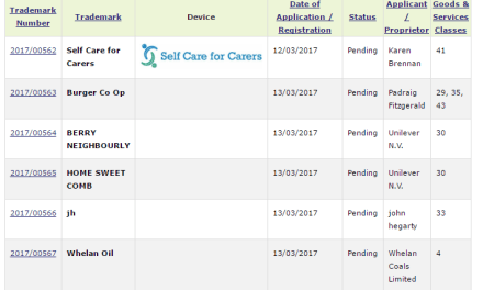 Trademarks in Ireland Applications for BerryNeighbouly JH HomeSweetComb
