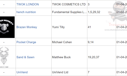 UK Trademarks Applications for PocketCharge BrazenMonkey and SandandSwan