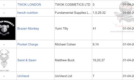 UK Trademarks Applications for PocketCharge BrazenMonkey and SandandSwan