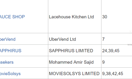 UK trademark applications April 2017 UberVend Uber SauceShop Sapphirus