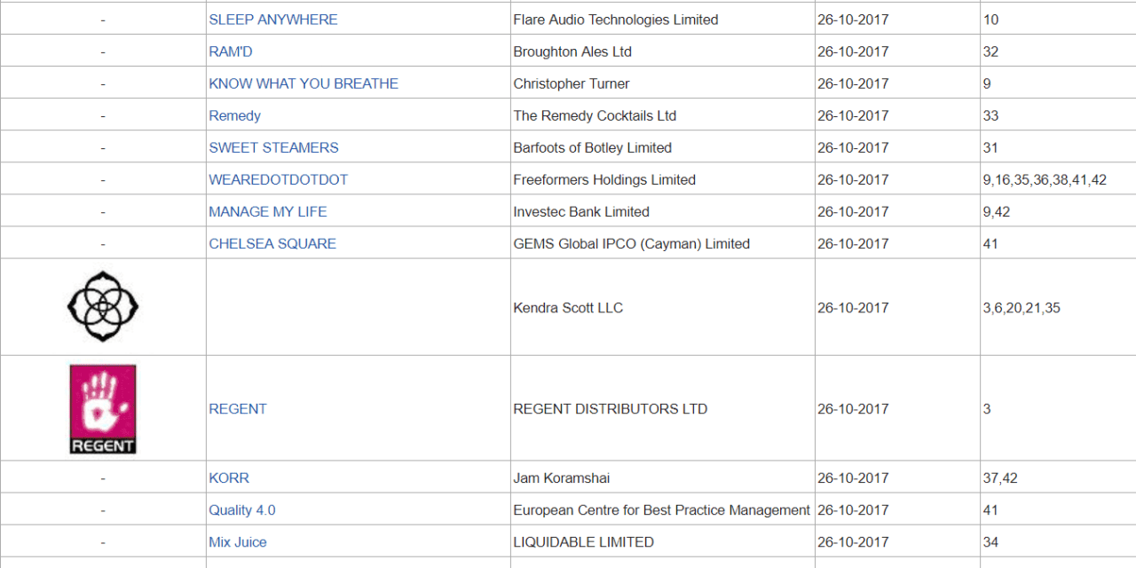 Trademark UK – UK Trademark Applications Latest Filings with UK Patents Office 26 October 2017 (part 4)