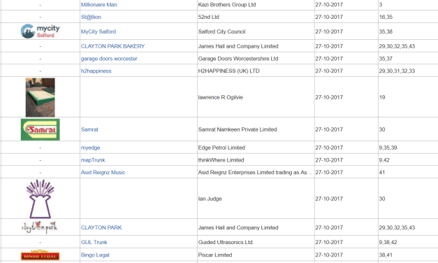 Trademark UK – UK Trademark Applications Latest Filings with UK Patents Office 27 October 2017 (Part 1)