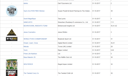 Trademark UK – UK Trademark Applications Latest Filings with UK Patents Office 31 October 2017 (Part 1)
