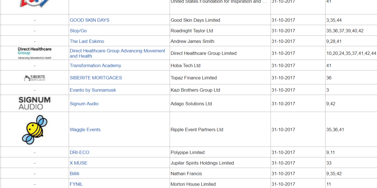 Trademark UK – UK Trademark Applications Latest Filings with UK Patents Office 31 October 2017 (Part 2)