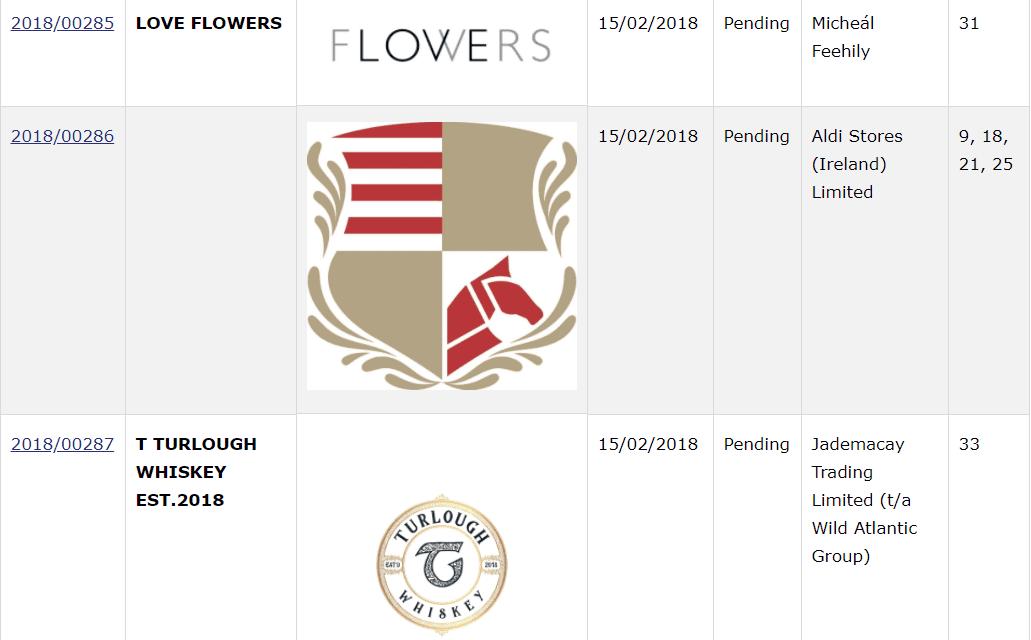 Trademark Ireland Applications for Irish Trademarks filed for LoveFlowers TurloughWhiskey Exspeediate Trademark TM