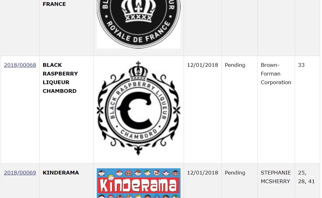 Trademark Ireland Irish TM Applications for Kinderama HarrietSamuel Zoltan TM Trademark
