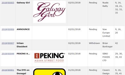 Trademark Ireland TM applications for Diceys GalwayGirl Announce TM Trademark