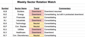 Weekly Market Perspectives – 09/28-10/02