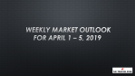 Weekly Market Outlook For April 1 - 5, 2019