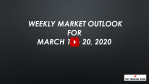 Weekly Market Outlook For March 16 - 20 - May We Live In Interesting Times