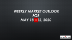 Weekly Market Outlook For May 18 - 22 - The Markets Are Going Up Whether You Agree Or Not
