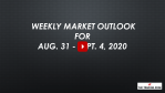 Weekly Market Outlook For Aug. 31 - Sept. 4, 2020 - Firing On All Cylinders