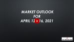 Market Outlook For April 12-16, 2021 - How Far Will Things Go?