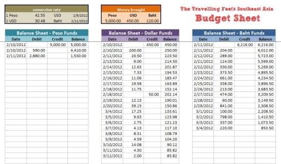 My budget sheet