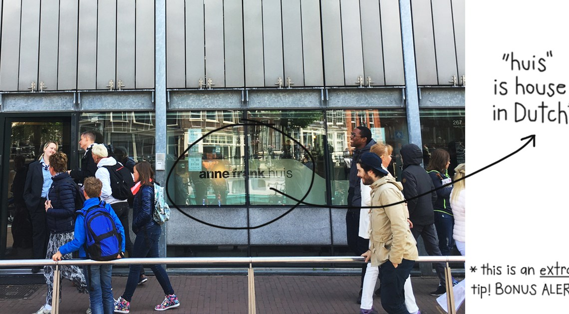 7 Tips For Visiting The Anne Frank House The Travel Medley