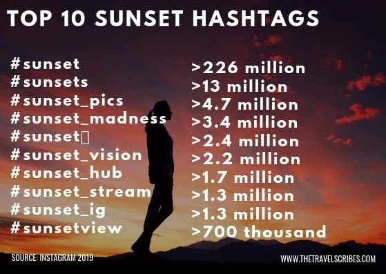 Graphic of Top 10 sunset hashtags 2020