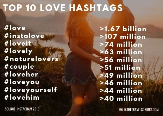 Infographic for the Top 10 love hashtags on Instagram in 2019
