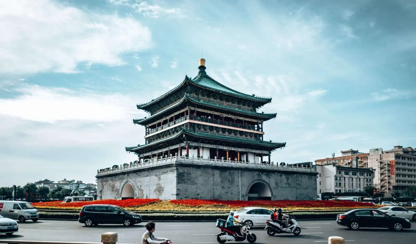 Image of the Bell Tower in Xian China