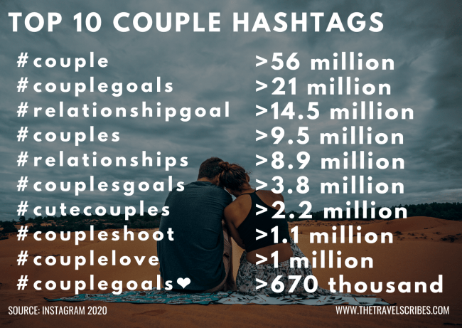 Top 10 Instagram couple hashtags