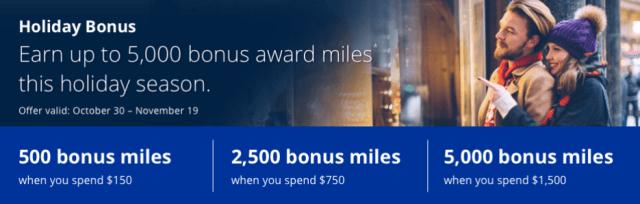 united mileageplus shopping holiday online bonus 2017