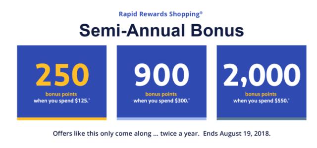 southwest online shopping portal 2000 bonus miles back to school bonus
